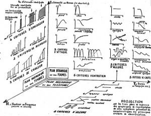 schaeffer-schema
